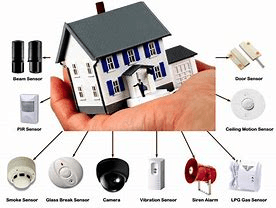 what is the best video security system home